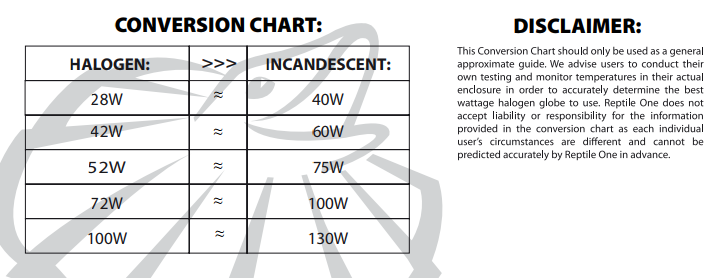 Conversion Chart: Halogen to Incandescent
